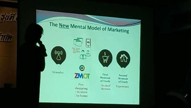 โมเดลการตลาดแบบใหม่ ที่ทาง Google เสนอ ZMOT ซึ่งก็คือ การ Search ก่อนมาที่ร้าน
