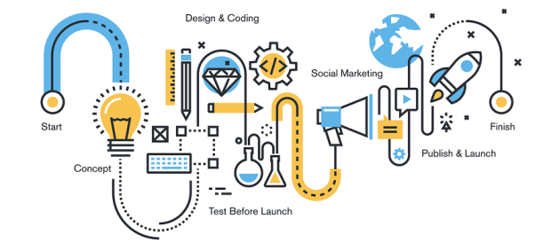 infographic_design_process